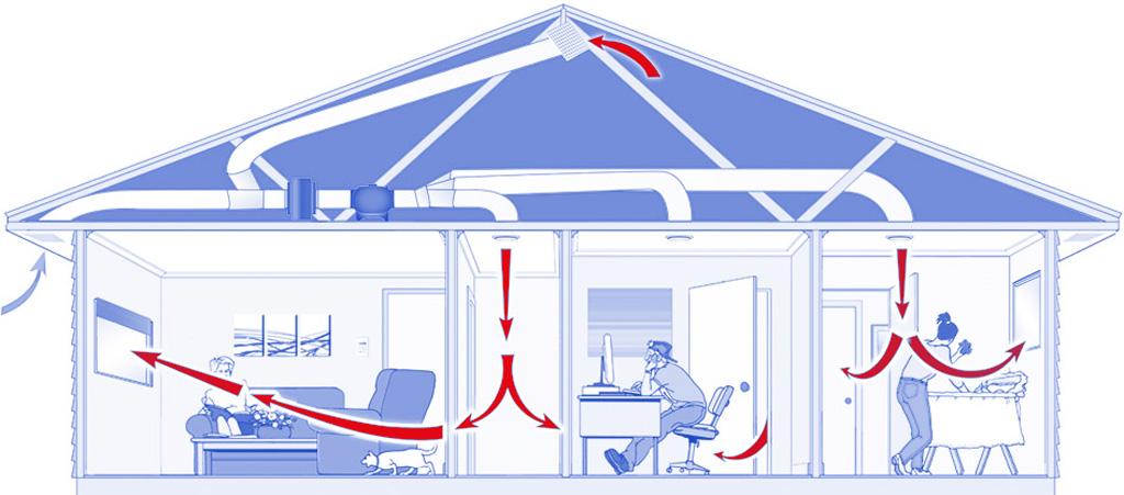 House Ventilation Methods : Ventilation heating laser electrical dunedin